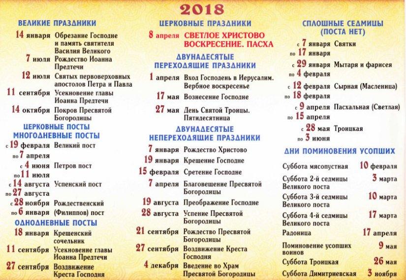 Главные церковные праздники 2018 года